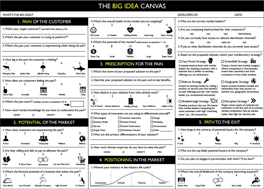 Big Idea Canvas 1