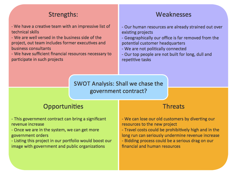 vanity fair swot analysis Vanity fair corporation is a player in the textile or apparel and clothing industry in this industry, vanity fair is the leading corporation in market capitalization with over $8 5 billion in investment.